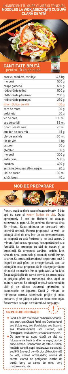 Ingredient in supe clare si fonduri (II) - RETETE Fondue