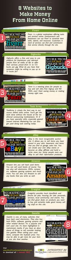 8 Ways To Earn Money From Home #extramoney #workfromhome