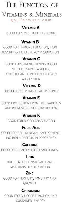 The Function of Vitamins and Minerals | Goji Farm USA