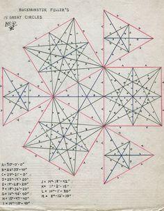 Buckminster Fuller's 25 great circles.