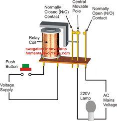 Wiring Diagram Car Horn Relay wiring diagram Car horn