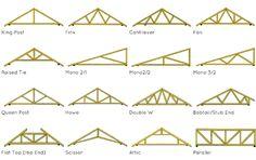 Wrekin Frame and Truss - Why Timeber