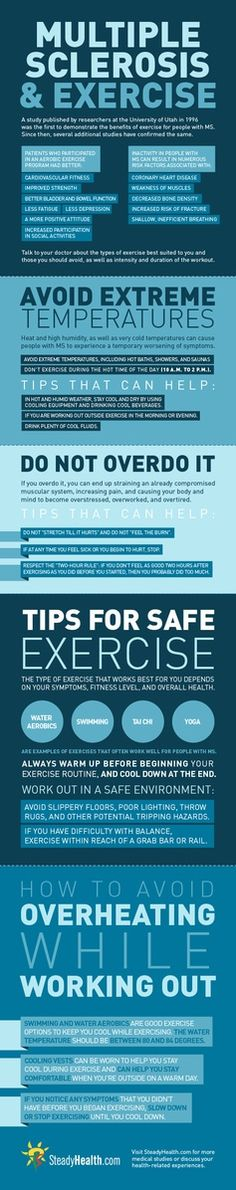 A study published in 1996 was the first to demonstrate the benefits of exercise for people with MS. This infographics shares several useful tips and precautions for MS patients who exercise. From SteadyHealth.com