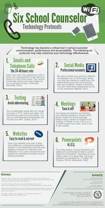 Six School Counselor Technology Protocols | Piktochart Infographic Editor
