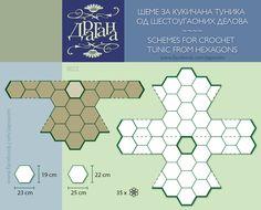 How to make top from hexagons courtesy of facebook.com/japravim