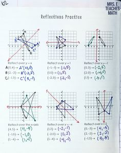 Reflections Practice Page for Geometry Interactive Notebooks