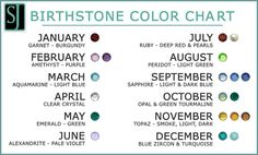 Stanhope Jewelry Birthstone Chart by Month