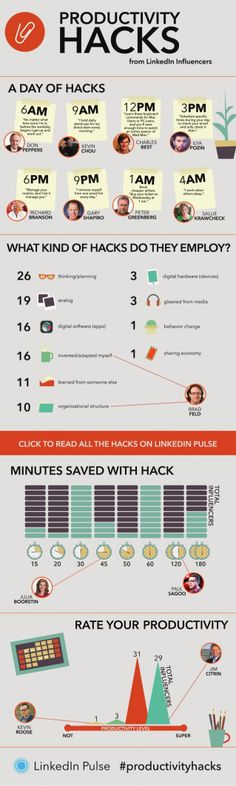This great infographic shows how some LinkedIn influencers save time and get more done. #projectmanagement