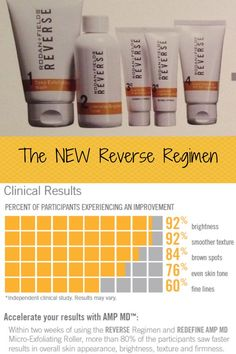 Love our New Reverse Regimen with pure Vitamin C and Retinol formulations....If you want to get rid of your Brown spots this regimen is for you... http://chastitycawley.myrandf.com