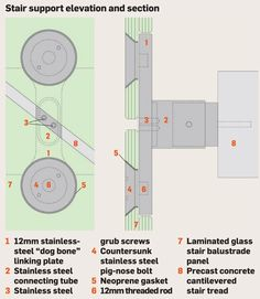 Stair support elevation and section at Eldrige Smerin's glass house