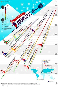 Ski field in the world