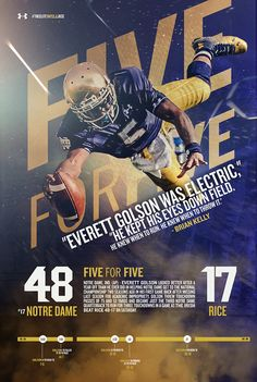 Posters made after each win of the 2014 Season. Each poster features score, quotes, photo/impact player, and infographic.