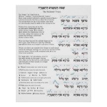 Psalm 23 in English, Hebrew, and Transliteration Poster | Psalms
