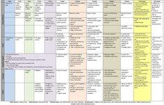 How to Learn (Understand and Memorize) Pediatric Developmental Milestones | Faculty of Medicine
