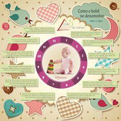 Quer saber mais sobre as habilidades do bebê a cada fase? A Rede Mães de Minas mostra como é o desenvolvimento dos pequenos mês a mês! #bebe #bebes #habilidades #desenvolvimento #mesames #mae #maes #redemaesdeminas #minas #minasgerais #mg