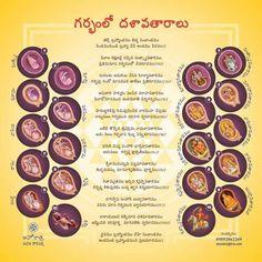 B Vedic Mantras, Hindu Mantras, All Mantra, Telugu Inspirational Quotes, Hindu Rituals, Lakshmi Images, Language Quotes, Hindu Culture, Telugu Wedding