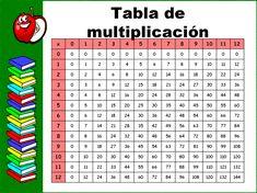 Tabla de multiplicación (12x12) Office Templates, Google Images, Periodic Table, Math, Blog, 9 And 10, Professor, Samurai, Christmas