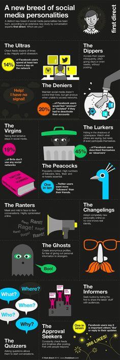 Welke social media persoonlijkheid ben jij? 'A new breed of social media personalities' #infographic by first direct