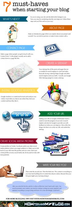 7 Must-Haves When Starting Your Blog [Infographic]
