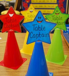 I love this idea to use table captains as part of a classroom management tool! Sports Theme Classroom, 2nd Grade Classroom, Classroom Setting, Future Classroom, Classroom Table Names, Classroom Ideas For Teachers, Year 6 Classroom, Elementary Classroom Themes, Kindergarten Classroom Setup