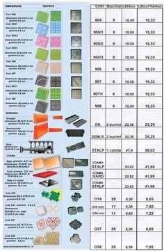 Matrite pavaje, preturi matrite pavele, pavaj, colorant, oxid, pigment, prefabricate beton, tuburi beton, gard beton, adiment, plastifianti beton, decofrol pret