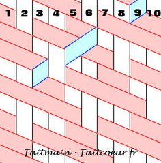 Picture of Pattern : last move 3 step