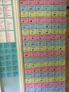 Www.flash-sticks.com Gcse Revision, Sticks, Periodic Table, Maps, Periodic Table Chart, Periotic Table
