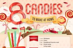 8 Candies You Can Make at Home - Foodista.com