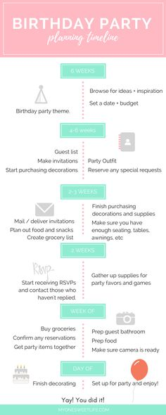 How to Plan a Birthday Party. Hello Kitty Birthday Party Ideas. Simple timeline to plan the best birthday party + tips for stress free birthday.
