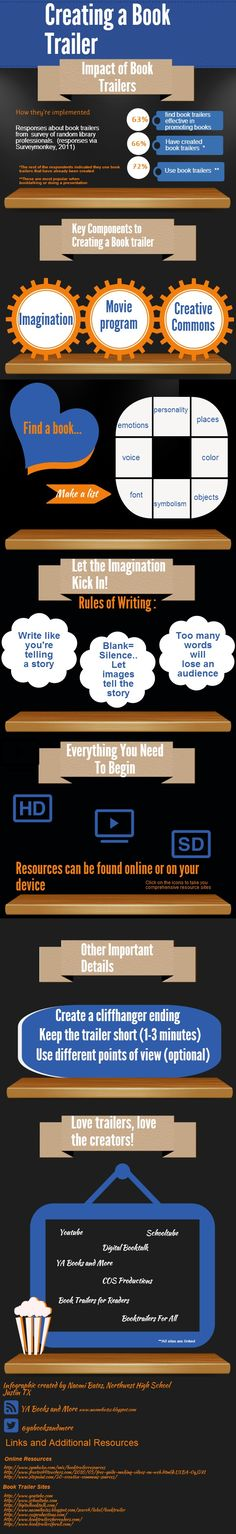 Creating book trailers can be a great way to merge technology and literature