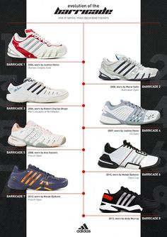 2d36f9e2a274 History of the  Adidas Barricade  tennis Tennis Gear