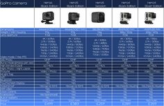 Comparison Chart For Gopro 6