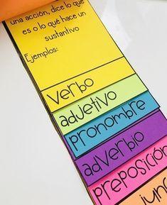 Spanish Parts of Speech Flip Book Posters BUNDLE Spanish. This bundle will hel Speech In Spanish, Spanish Grammar, How To Speak Spanish, Learn Spanish, Spanish Songs, Parts Of Speech Activities, Language Activities, Learning Activities, Dual Language Classroom