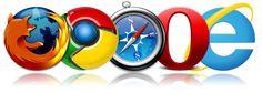 Resolução de tela, navegadores e monitores: qual o melhor modo de visualizar seu blog? ♥ * Um pouco de mim *