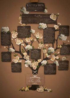 27 Unique Wedding Seating Charts Ideas | Weddingomania - This is what I was thinking of!! something along these lines!