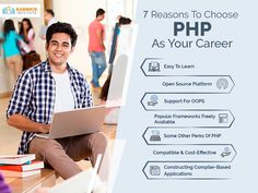 Did you know that almost 80% of all websites in the world use PHP? There is great demand for PHP developers and amazing perks of learning this programming language. Here are 7 reasons why choosing PHP as your career is such a great choice. #PHP #PHPDevelopers #LearnPHP #CareerInPHP Seo Training, Training Courses, All Website, Programming Languages, Career Opportunities, Php, Did You Know, Knowing You, Web Design