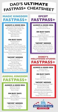 FastPass Cheatsheet If you are going to Walt Disney World, you need to know how. FastPass Cheatsheet If you are going to Walt Disney World, you need to know how to use FastPass . Check out the ULTIMATE FastPass Cheatsheet. Disney Family, Disney Home, Disney Parks, Mundo Walt Disney, Disney Bound, Disney Disney, Disney College, Disney Stuff, Disney Movies