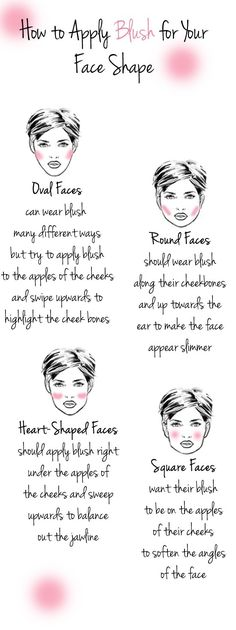 How to put on Blush with your face shape - I have a round face, so this was pretty helpful!