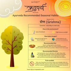 Ritucharya (ऋतुचर्या) - Ayurveda Recommended Seasonal Habits - Part 1 Ayurveda Lifestyle, Sanskrit Quotes, Sanskrit Language, Ayurvedic Healing, All Mantra, World Health Day, Naturopathy, Alternative Medicine, Physical Activities