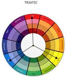 Psychology : Psychology : Crafty Cardmakers and more: TUTORIAL  COLOUR THEORY