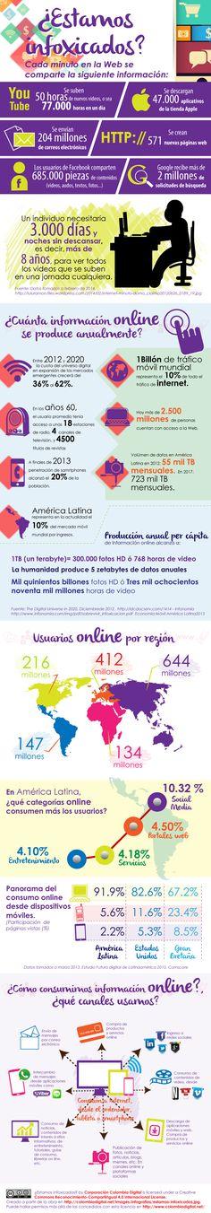 #Infografia #Curiosidades ¿Estamos infoxicados? #TAVnews