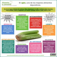 Alimentos depurativos: el apio