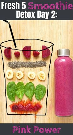 1 Delicious meal replacement smoothie recipe each day for weight loss increased energy glowing skin and vitality. Get your FREE recipe book detox plan compete with smoothie hacks exclusive discounts and daily motivation! Smoothie Detox Plan, Detox Diet Plan, Juice Smoothie, Detox Smoothies, Smoothie Drinks, Bebidas Detox, Detox Day, Cleanse Detox, Juice Cleanse