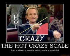 HIMYM- The Hot Crazy Scale