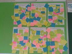 Start van het schooljaar. Allemaal vragen en kinderen schrijven hun antwoord op. Gr. 7 Primary School, Iris, Teaching, Education, School, Irise, Irises, Onderwijs, Elementary Schools