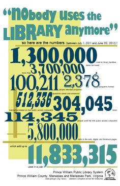 Library Graphic Design - Graphical interpretation of stats for fiscal year 2012