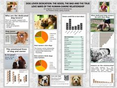 Canine Science Forum