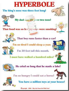 This poster aids the students in understanding what a hyperbole is and how to incorporate them into their writing. Figuerative language is of great importance when writing as it helps the reader envision what the author wants them to. Teaching Language Arts, Teaching Writing, Speech And Language, Teaching Tools, Teaching English, Learn English, English Grammar, English Language Arts, Writing Lessons
