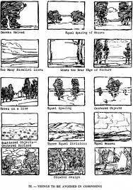 description of an Edgar Payne exercise on composition: http://blasquezfineart.blogspot.com/2013/03/edgar-payne-exercise.html