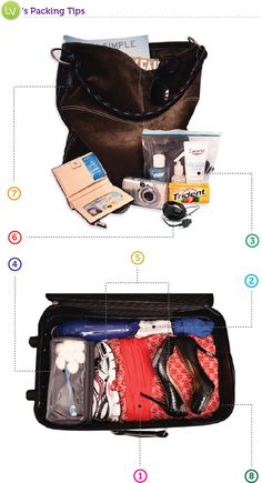 Article: How to pack (Although some airlines allow slightly larger carry-on bags, you should be safe across the board with a bag thats 22 x 14 x Carry On Packing, Packing Tips For Travel, Travel Essentials, Traveling Tips, Suitcase Packing, Packing Ideas, Travel Info, Travel Bugs, Time Travel